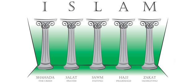 Five Pillars of Islam – Televisions World